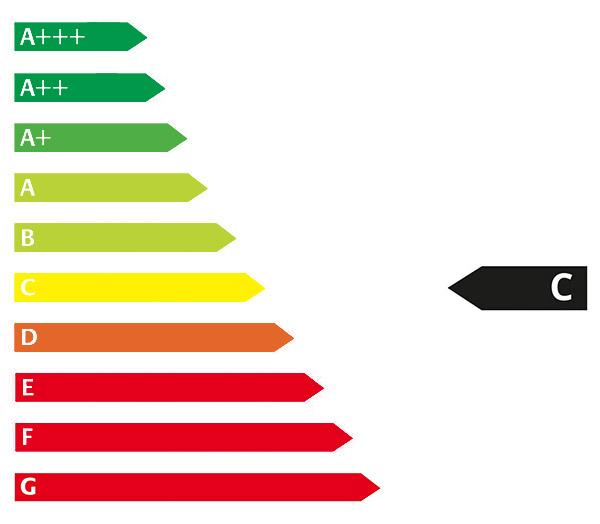 Energie Label C